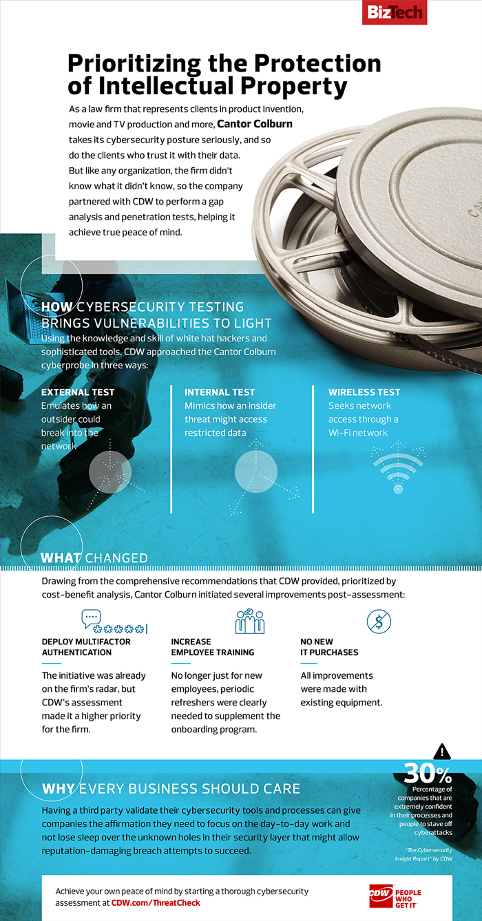 Security Assessment Brings Peace of Mind [#Infographic]