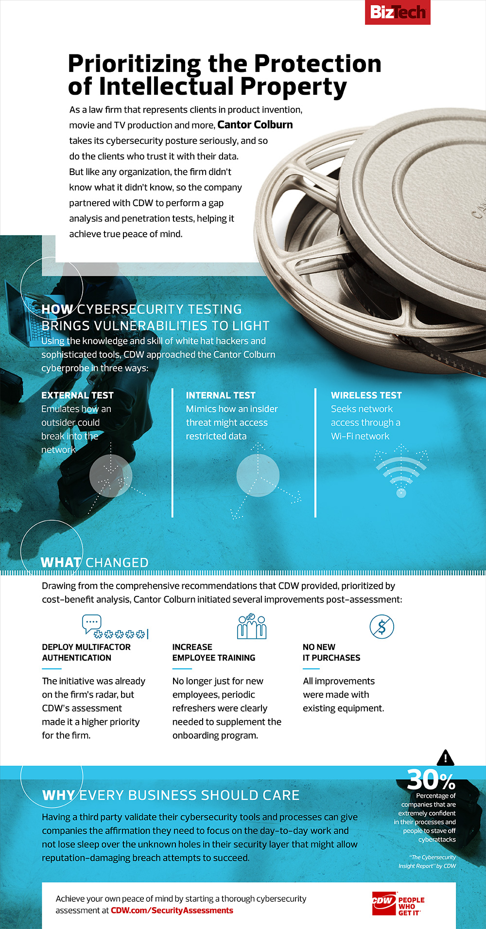 Security Assessment Brings Peace of Mind [#Infographic