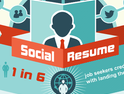 Your Online Presence Can Help You Get a Job [#Infographic]