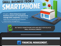 Need Help Running Your Business? There's An App for That [#Infographic]