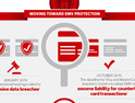 What Banks Can Learn from Recent Data Breaches [#Infographic]