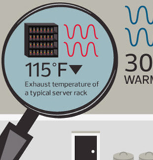 Power and Cooling Mysteries Hidden In Your Data Center? [#Infographic]