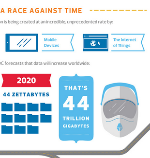 The Enterprise IT Race for Faster, Scalable Storage