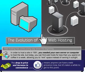 A History Of Web Hosting Infographic Biztech Magazine