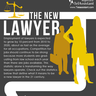 Lawyers Turn to Tech to Power Virtual Law Firms [Infographic]