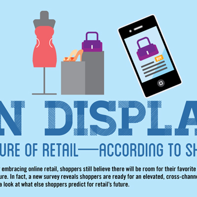 Why Shoppers Still Value Brick and Mortar Retail [Infographic]
