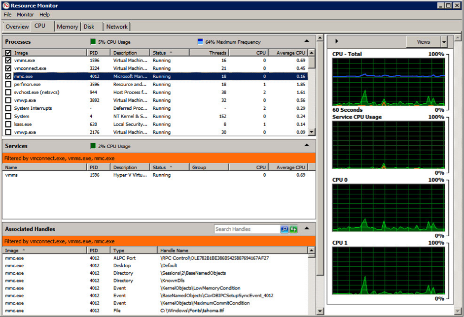 Figure 2: Resource Monitor for Windows 7