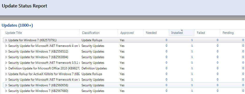 Windows Intune Report