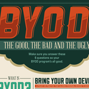 BYOD infographic