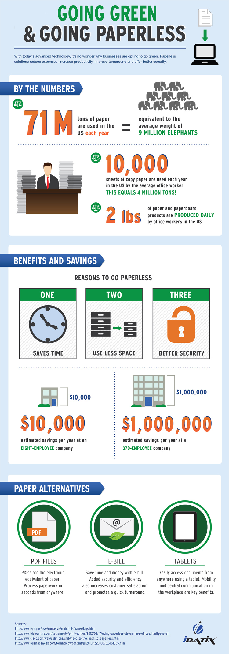 Paperless and green infographic