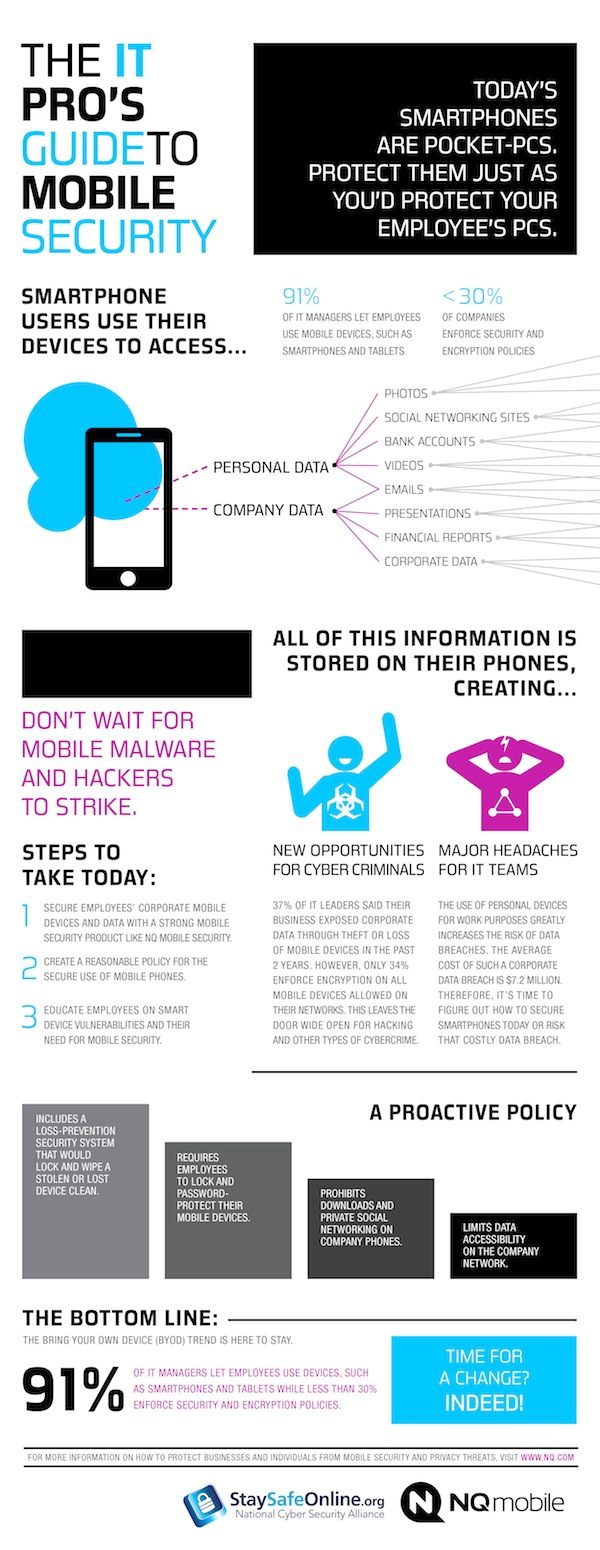 IT Pro's Guide to Mobile Security