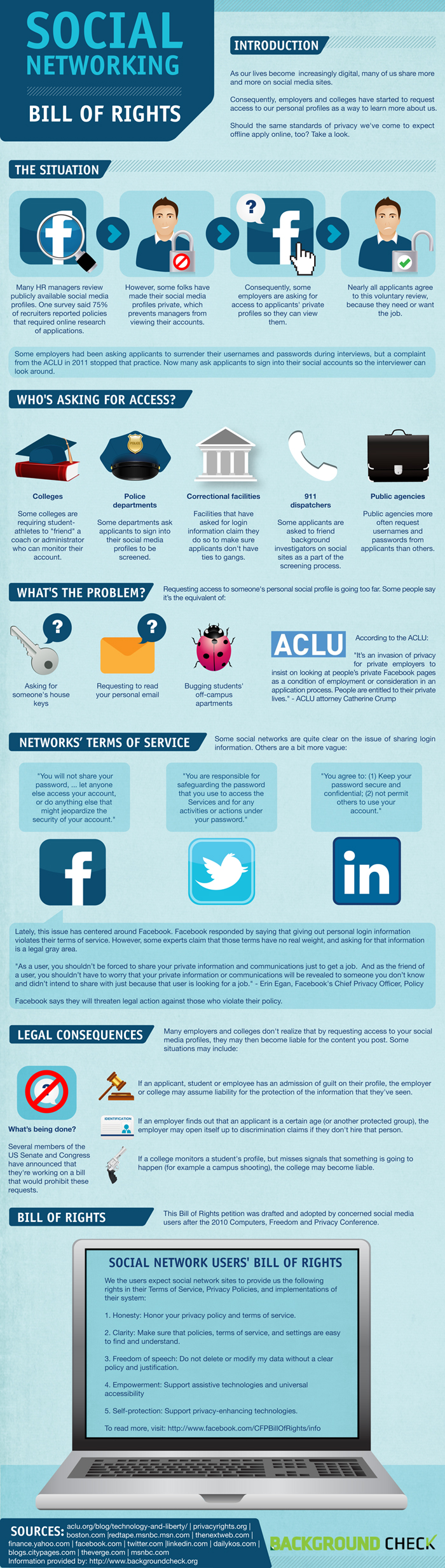 Social Networking: Bill of Rights [infographic]
