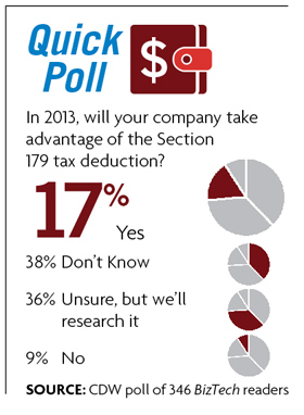 How small businesses use Section 179 tax deduction