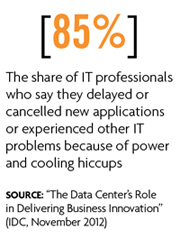 IT workers face power and cooling problems