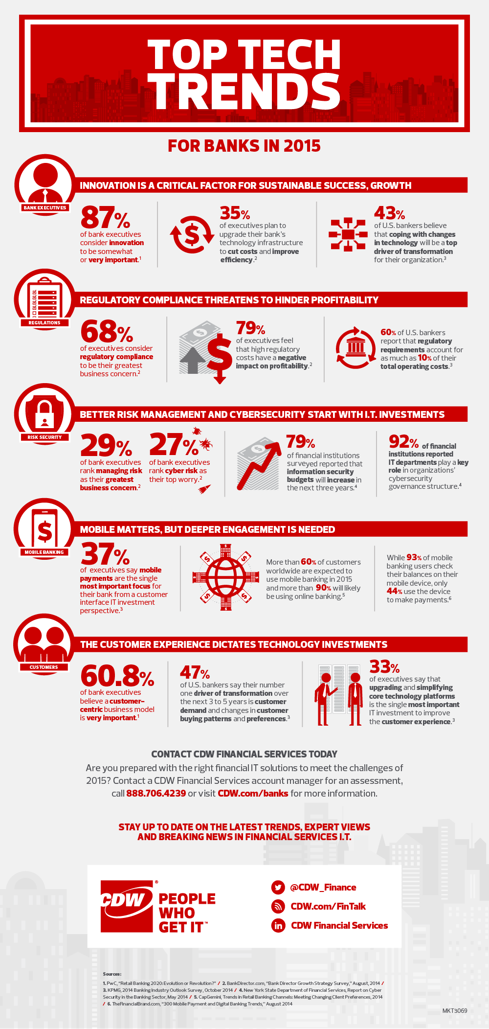 Top 8 SEO Trends to Watch Out this 2015 [Infographic ...  |Top Business Trends 2015