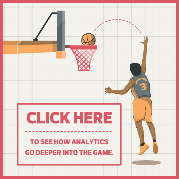 Infographic Ideas infographic basketball : March Madness 2015: College Basketball by the Numbers ...